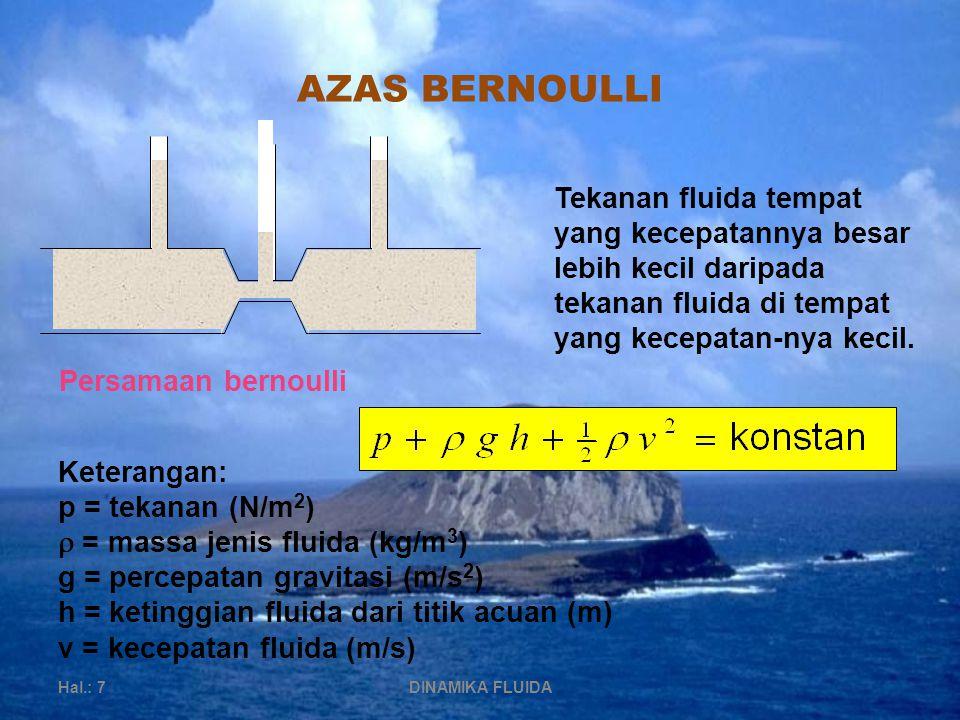 AZAS BERNOULLI Tekanan fluida tempat yang kecepatannya besar lebih kecil daripada tekanan fluida di tempat yang kecepatan-nya kecil.