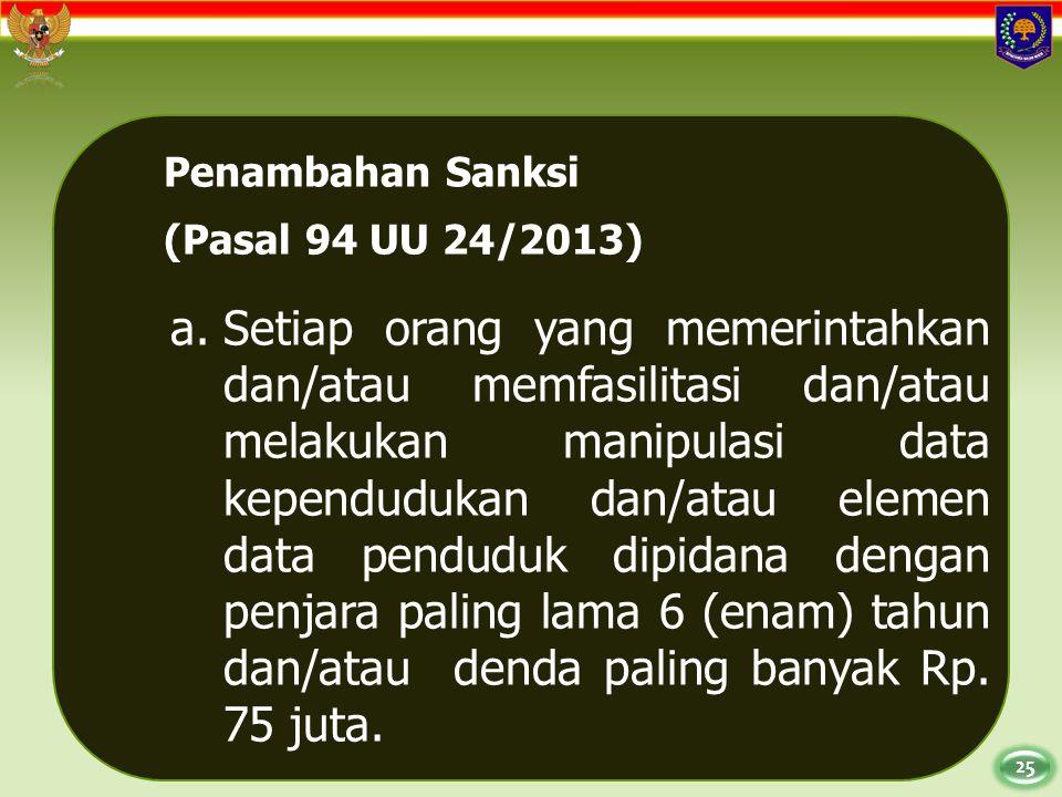 Penambahan Sanksi (Pasal 94 UU 24/2013)