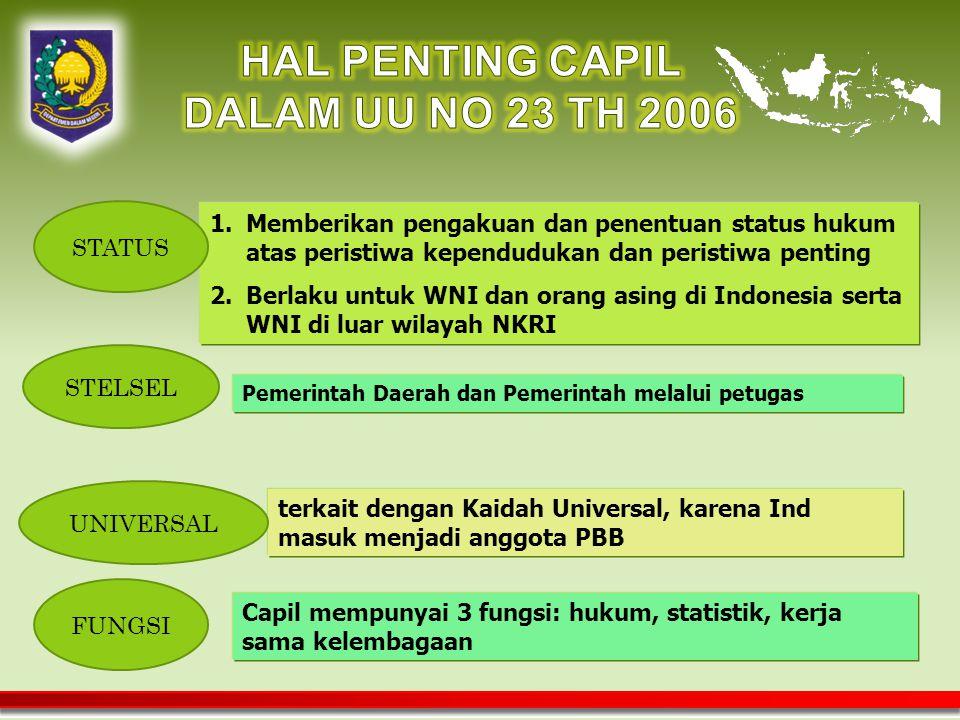 HAL PENTING CAPIL DALAM UU NO 23 TH 2006