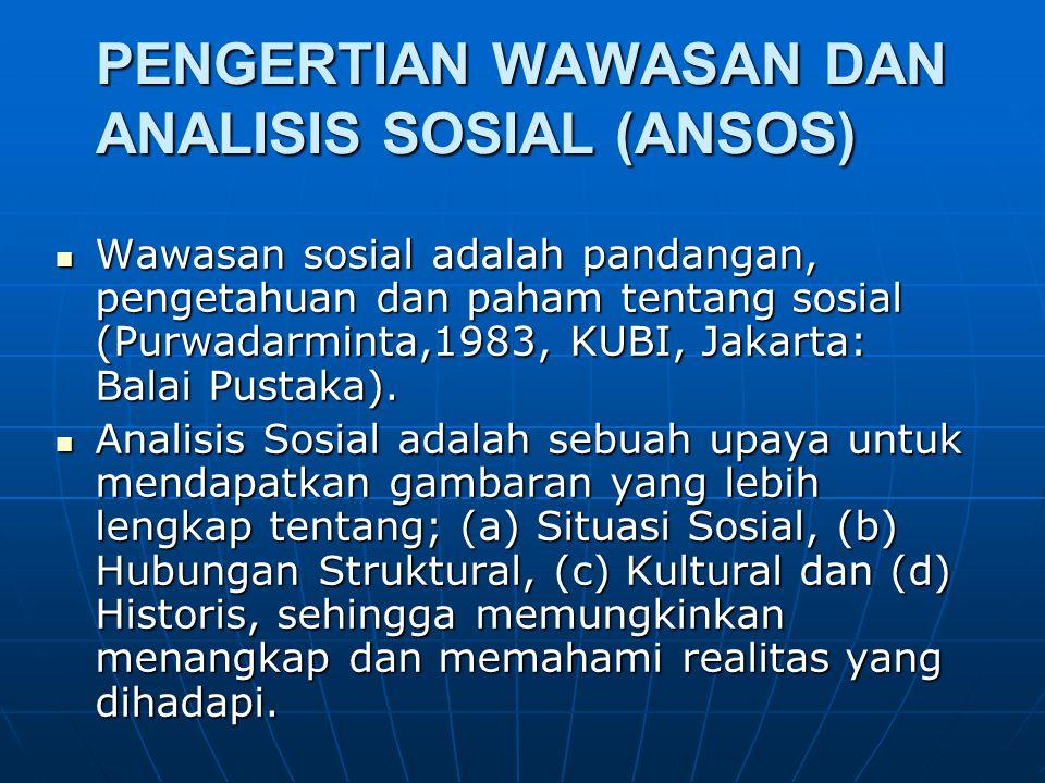 PENGERTIAN WAWASAN DAN ANALISIS SOSIAL (ANSOS)