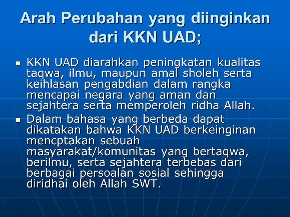 Arah Perubahan yang diinginkan dari KKN UAD;