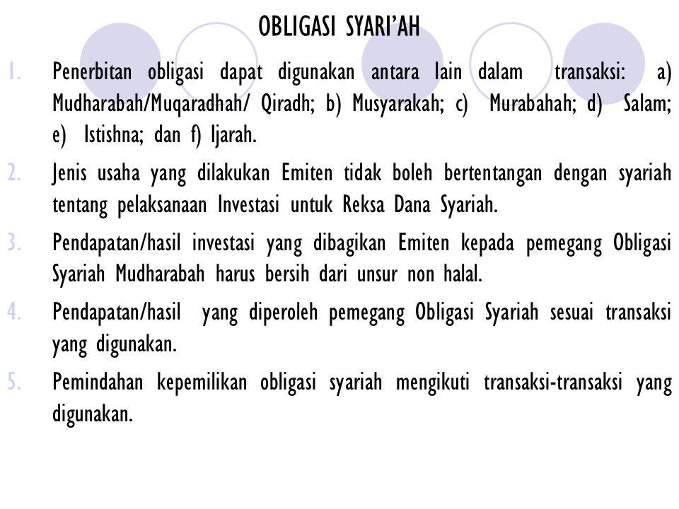 OBLIGASI SYARI'AH