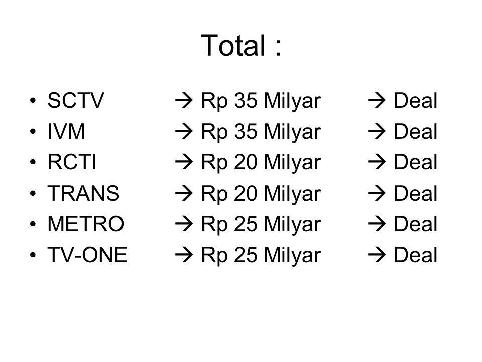 Total : SCTV  Rp 35 Milyar  Deal IVM  Rp 35 Milyar  Deal