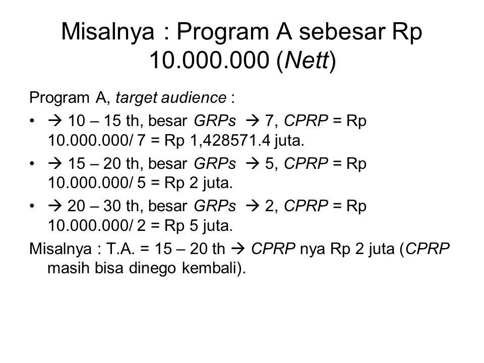 Misalnya : Program A sebesar Rp 10.000.000 (Nett)
