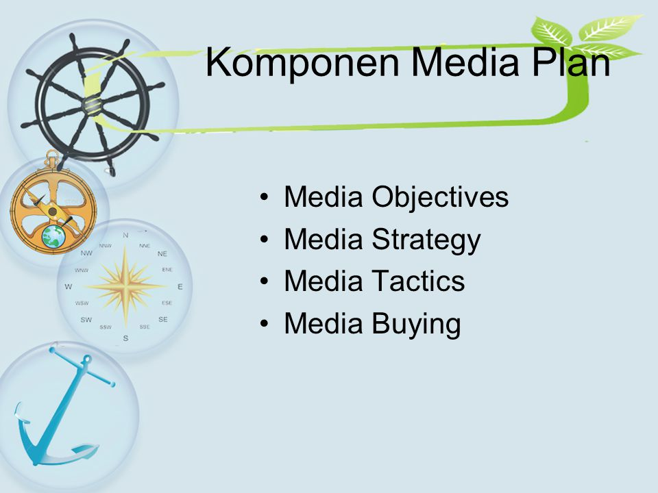 Komponen Media Plan Media Objectives Media Strategy Media Tactics
