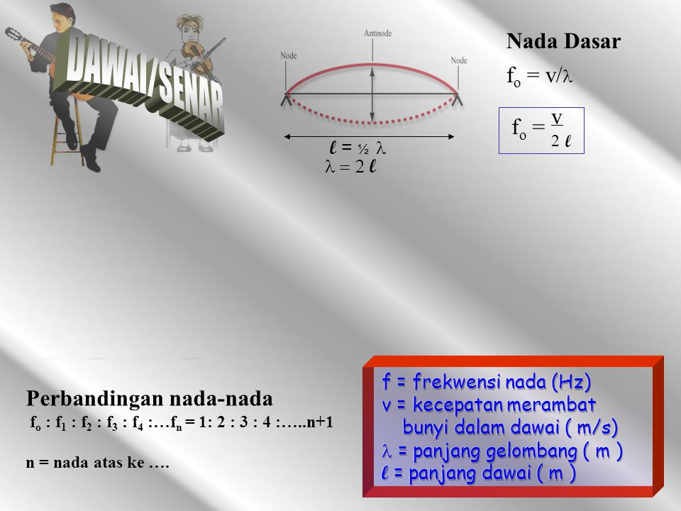 DAWAI/SENAR 4 Nada Dasar fo = v/l f = v f = v fo = v 2 l