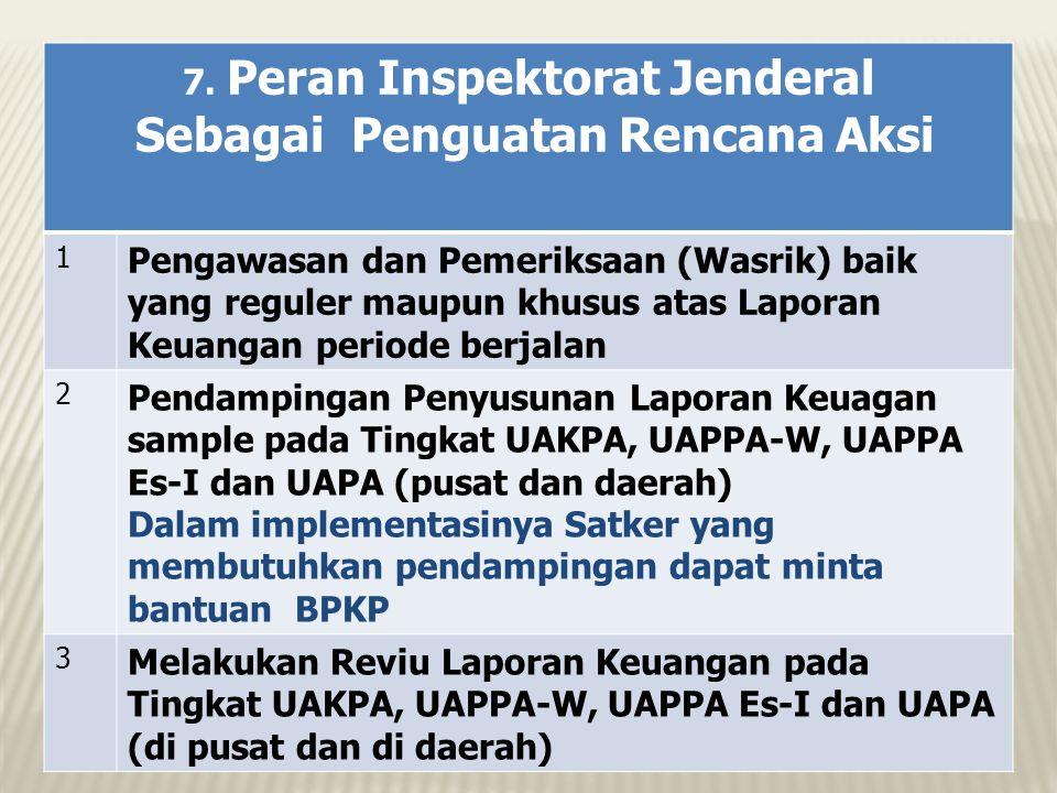 7. Peran Inspektorat Jenderal Sebagai Penguatan Rencana Aksi