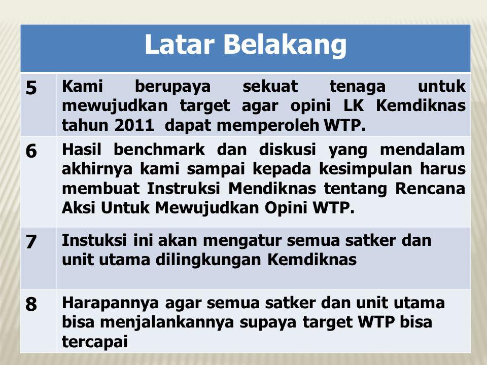 Latar Belakang 5. Kami berupaya sekuat tenaga untuk mewujudkan target agar opini LK Kemdiknas tahun 2011 dapat memperoleh WTP.
