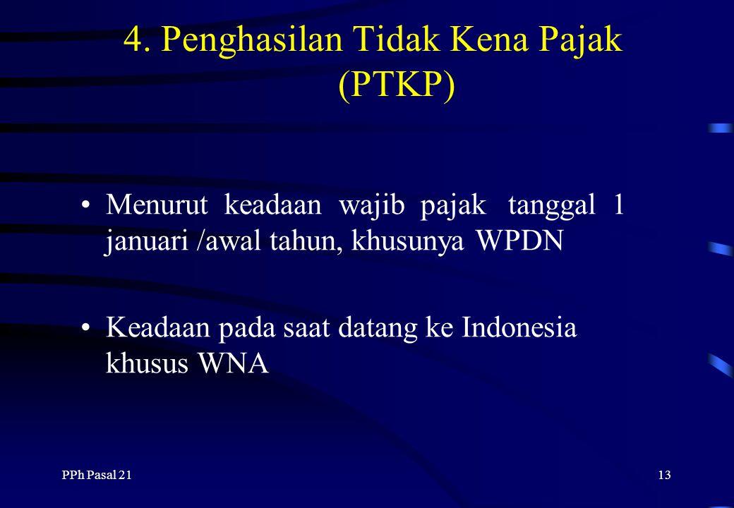 4. Penghasilan Tidak Kena Pajak (PTKP)