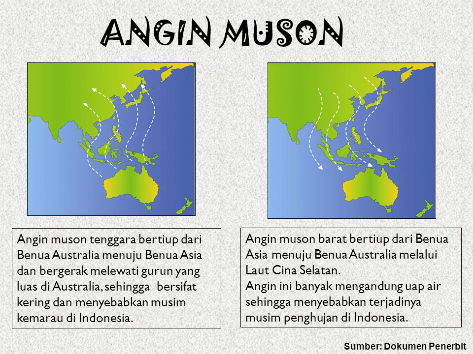 ANGIN MUSON