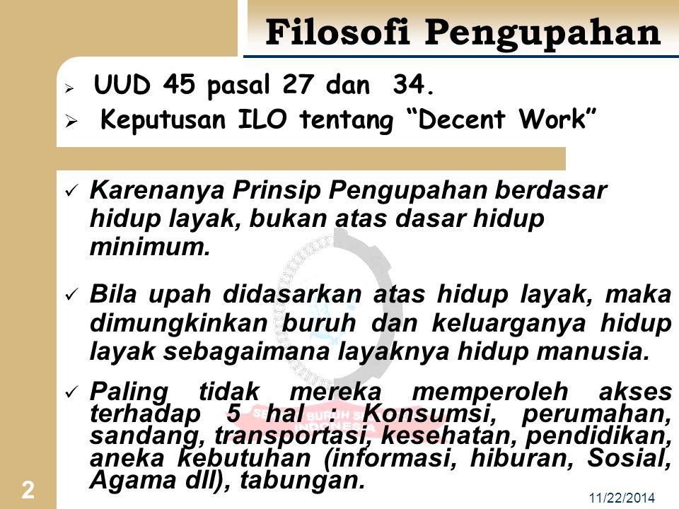 Filosofi Pengupahan Keputusan ILO tentang Decent Work