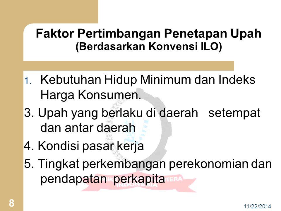 Faktor Pertimbangan Penetapan Upah (Berdasarkan Konvensi ILO)