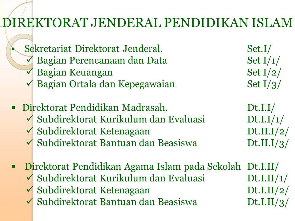 DIREKTORAT JENDERAL PENDIDIKAN ISLAM