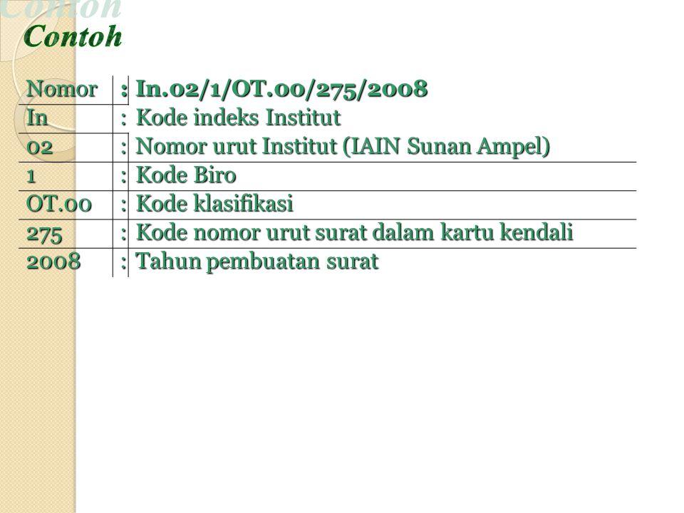 Nomor urut Institut (IAIN Sunan Ampel) 1 Kode Biro OT.00