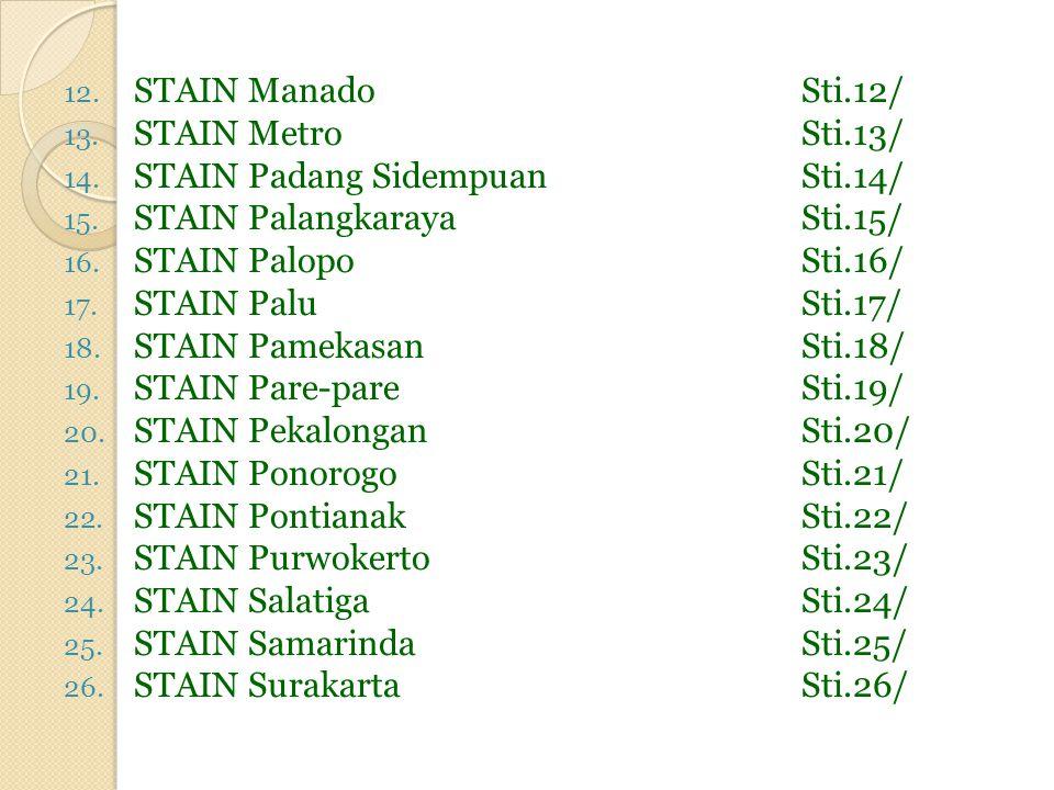 STAIN Manado Sti.12/ STAIN Metro Sti.13/ STAIN Padang Sidempuan Sti.14/ STAIN Palangkaraya Sti.15/