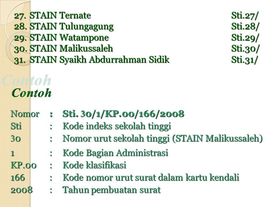 STAIN Tulungagung Sti.28/ STAIN Watampone Sti.29/
