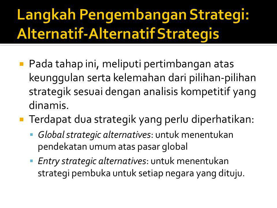 Langkah Pengembangan Strategi: Alternatif-Alternatif Strategis
