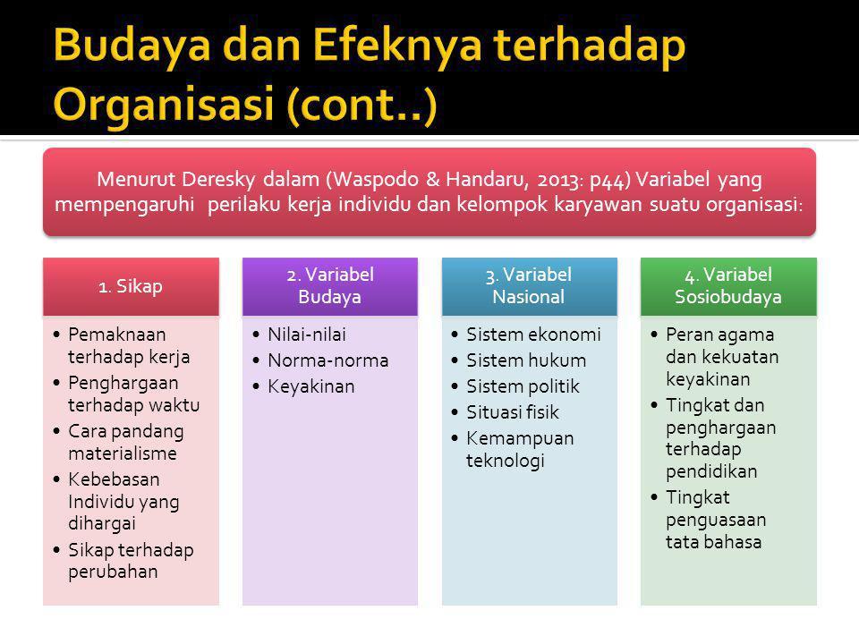 Budaya dan Efeknya terhadap Organisasi (cont..)