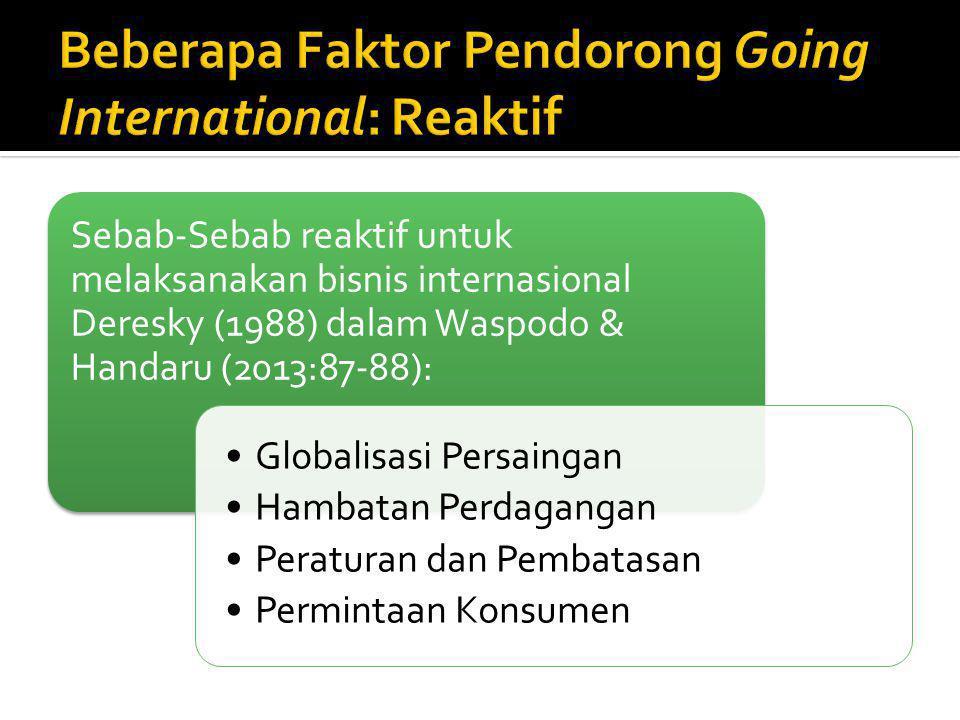 Beberapa Faktor Pendorong Going International: Reaktif