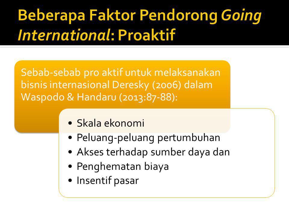 Beberapa Faktor Pendorong Going International: Proaktif