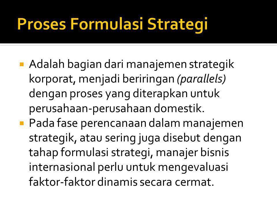 Proses Formulasi Strategi