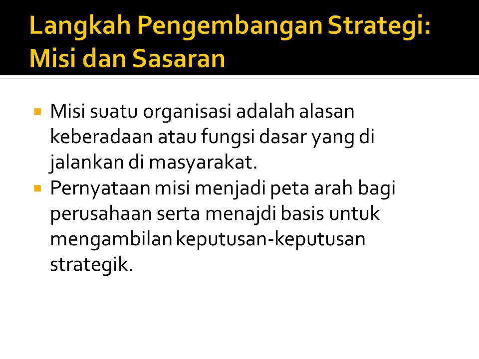 Langkah Pengembangan Strategi: Misi dan Sasaran