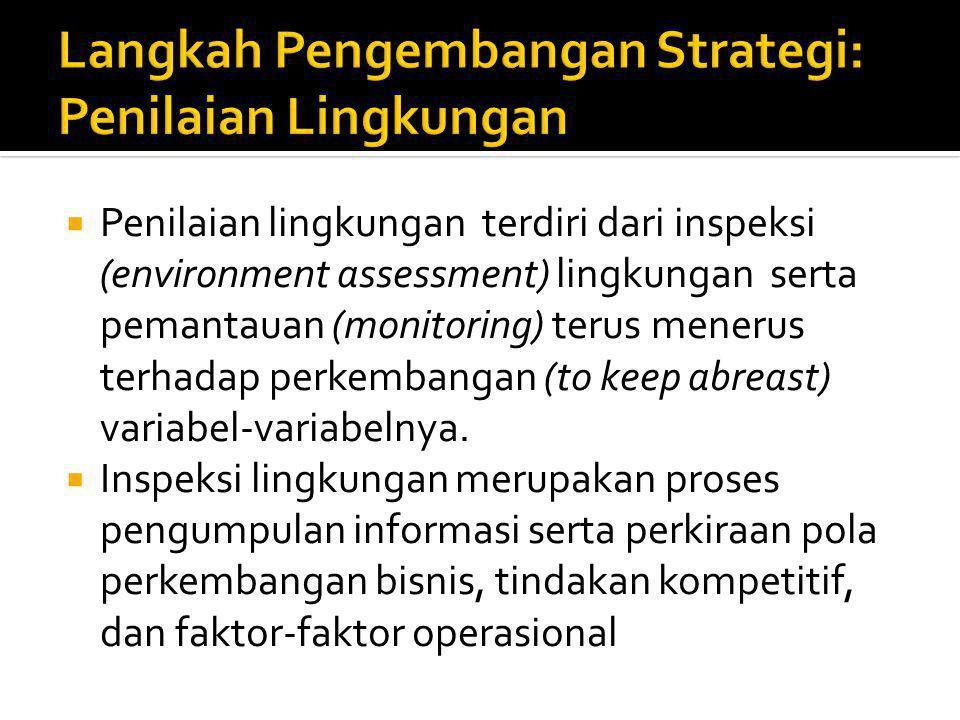 Langkah Pengembangan Strategi: Penilaian Lingkungan