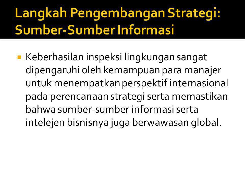 Langkah Pengembangan Strategi: Sumber-Sumber Informasi