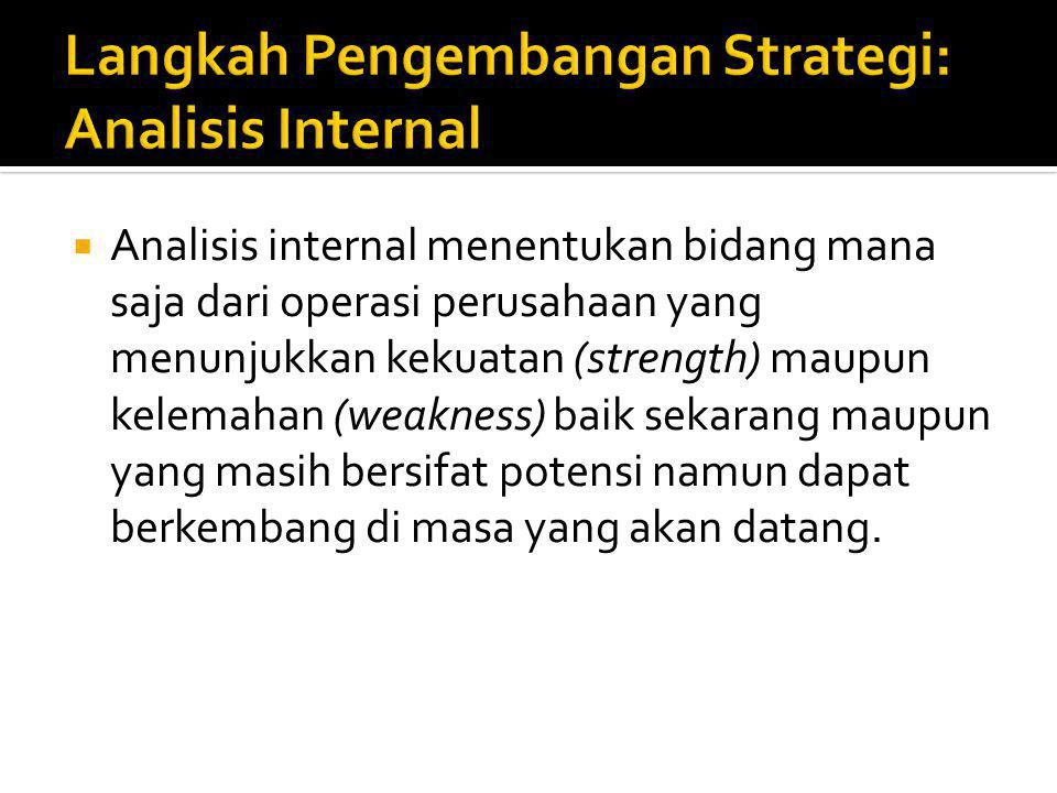 Langkah Pengembangan Strategi: Analisis Internal