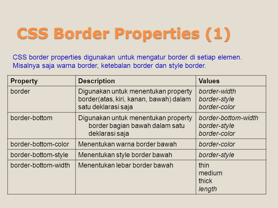 CSS Border Properties (1)