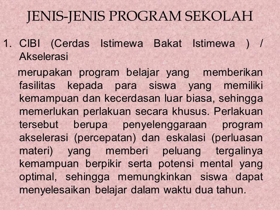 JENIS-JENIS PROGRAM SEKOLAH