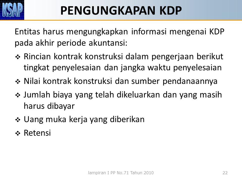 PENGUNGKAPAN KDP Entitas harus mengungkapkan informasi mengenai KDP pada akhir periode akuntansi: