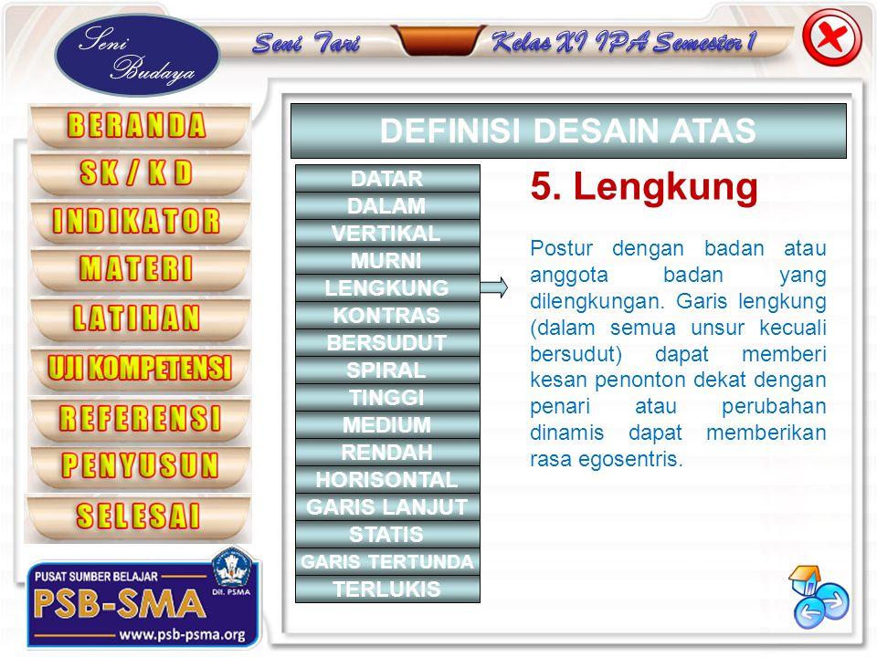 5. Lengkung DEFINISI DESAIN ATAS DATAR DALAM