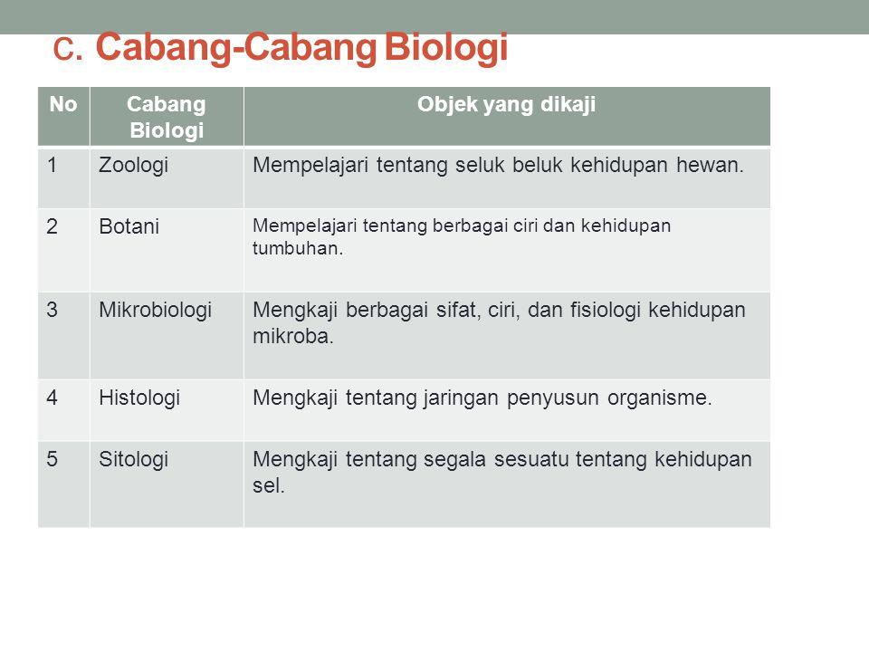 c. Cabang-Cabang Biologi
