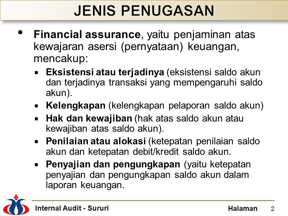 JENIS PENUGASAN Financial assurance, yaitu penjaminan atas kewajaran asersi (pernyataan) keuangan, mencakup: