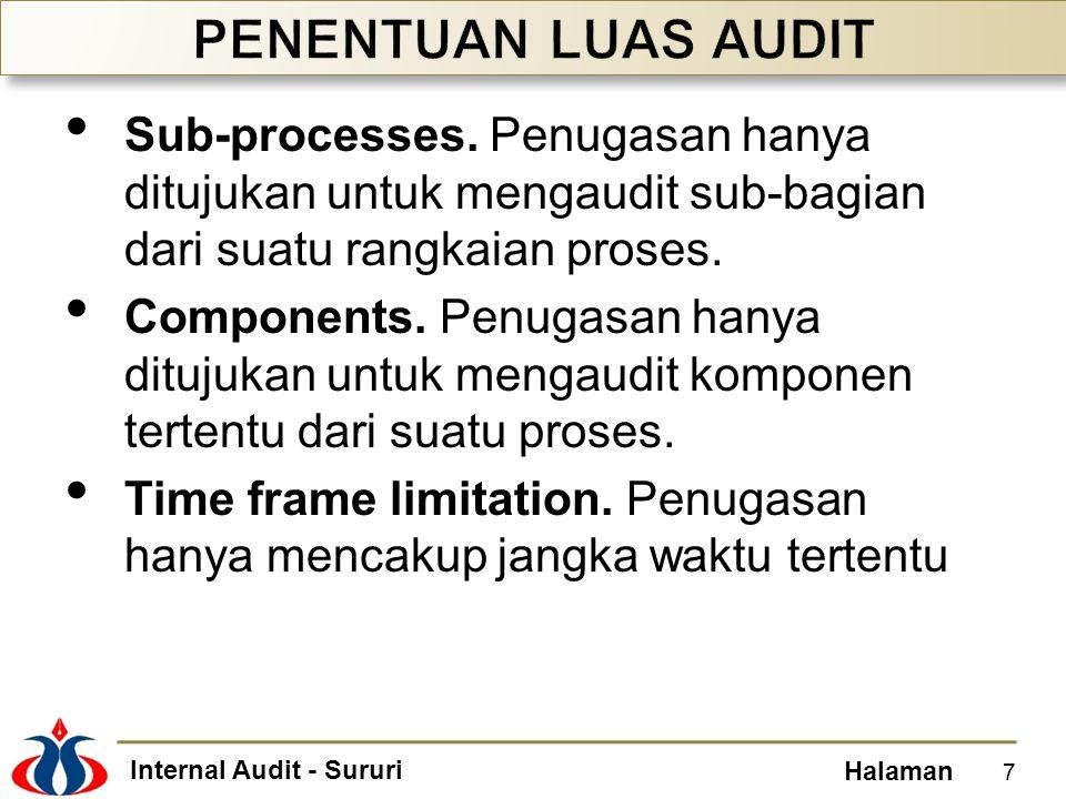 PENENTUAN LUAS AUDIT Sub-processes. Penugasan hanya ditujukan untuk mengaudit sub-bagian dari suatu rangkaian proses.