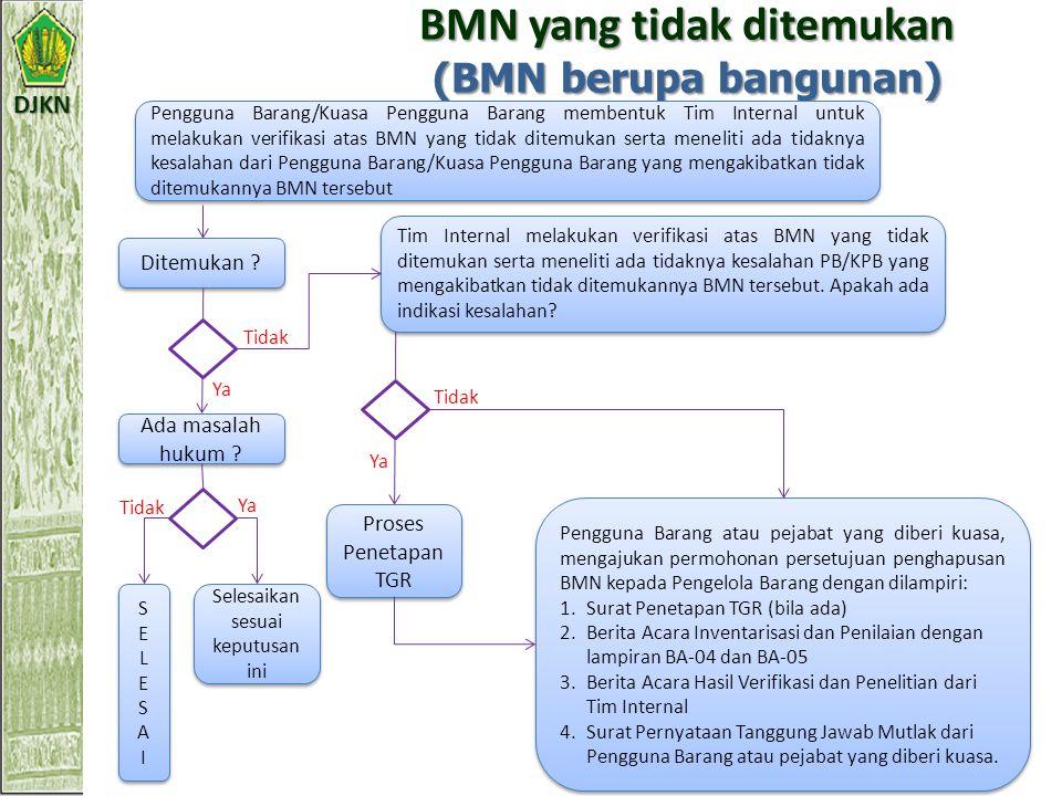 BMN yang tidak ditemukan (BMN berupa bangunan)