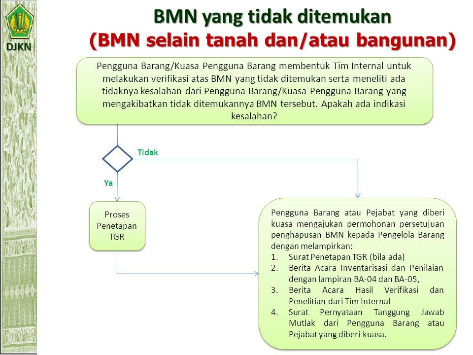 BMN yang tidak ditemukan (BMN selain tanah dan/atau bangunan)