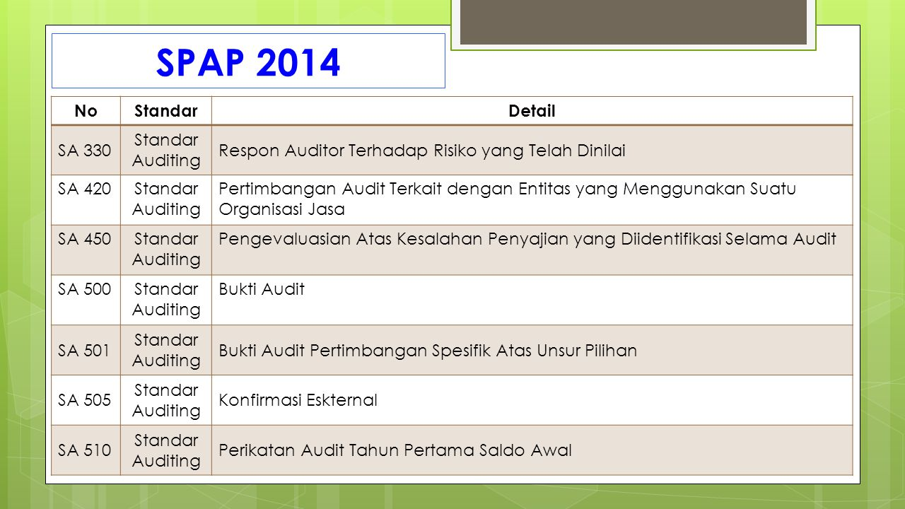 SPAP 2014 No Standar Detail SA 330 Standar Auditing