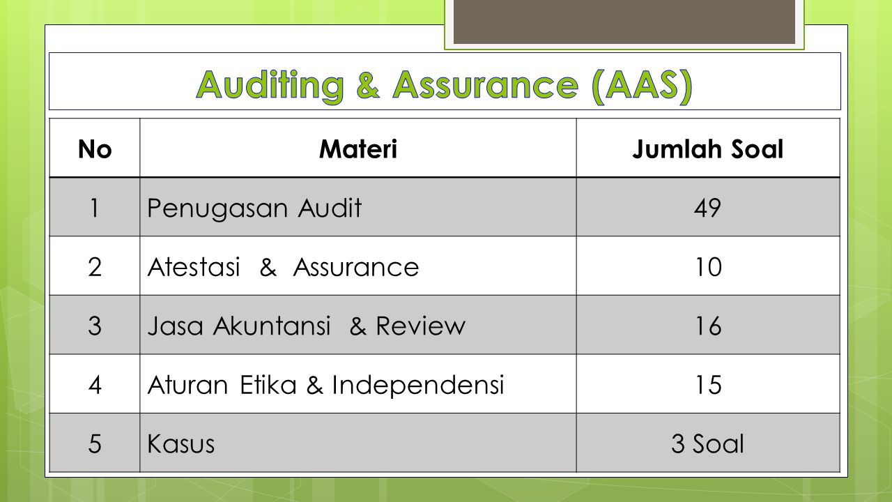 Auditing & Assurance (AAS)