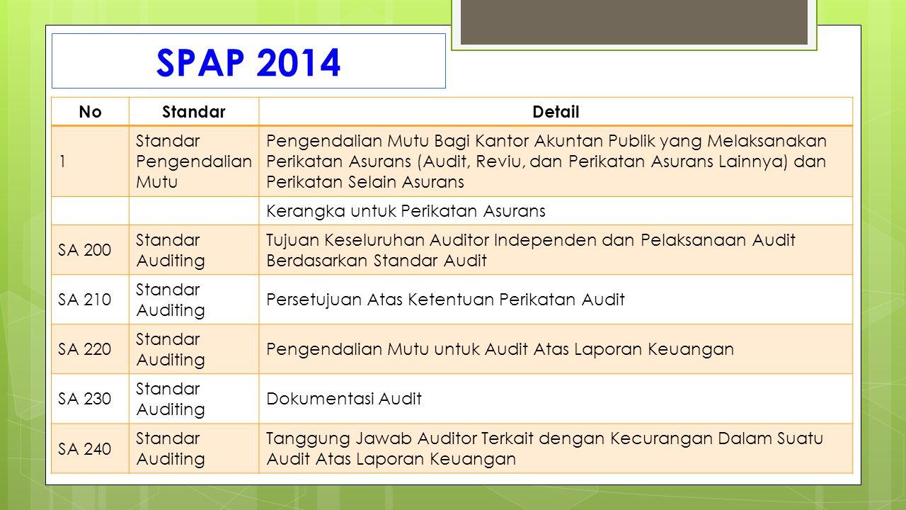 SPAP 2014 No Standar Detail 1 Standar Pengendalian Mutu