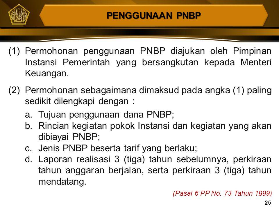Tujuan penggunaan dana PNBP;