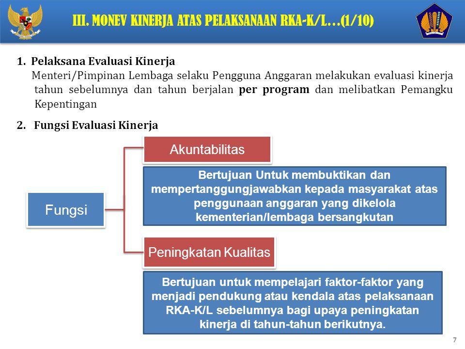 III. Monev Kinerja Atas Pelaksanaan RKA-K/L…(1/10)