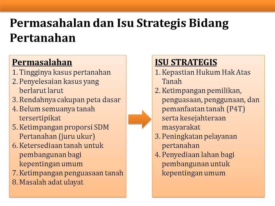 Permasahalan dan Isu Strategis Bidang Pertanahan