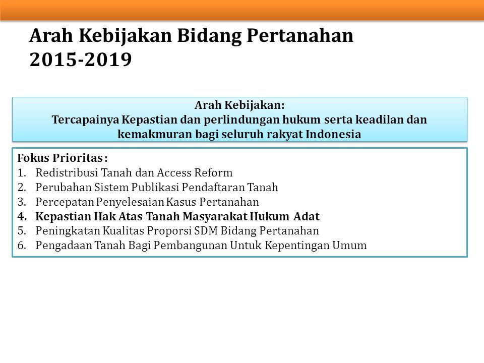 Arah Kebijakan Bidang Pertanahan 2015-2019