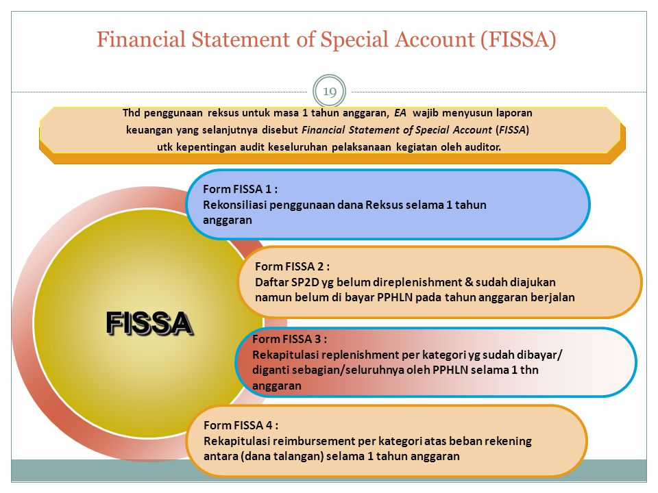 Financial Statement of Special Account (FISSA)