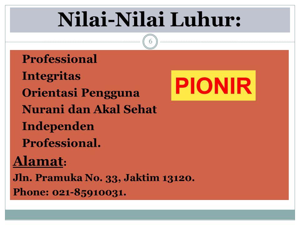PIONIR Nilai-Nilai Luhur: Alamat: Professional Integritas