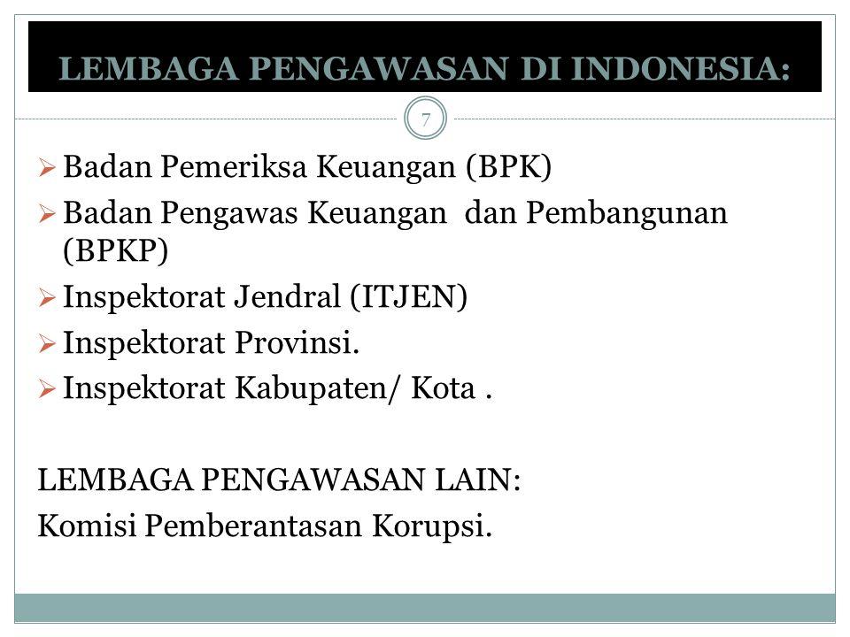 LEMBAGA PENGAWASAN DI INDONESIA: