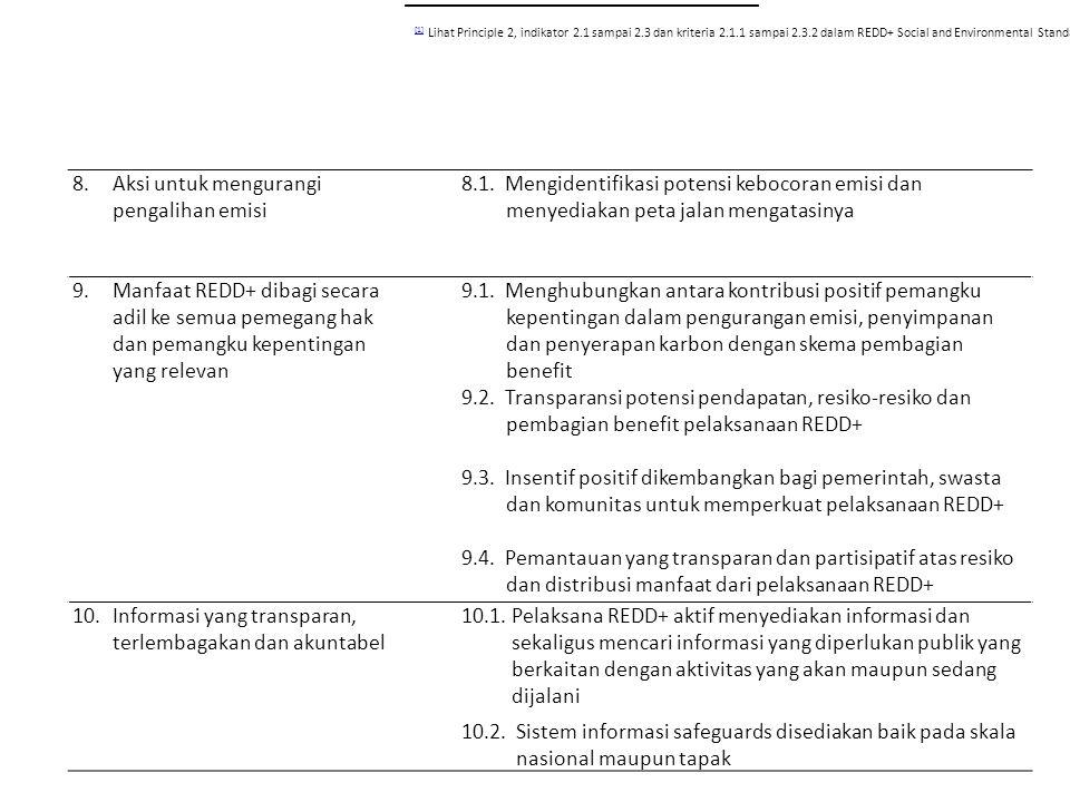 8.1. Mengidentifikasi potensi kebocoran emisi dan
