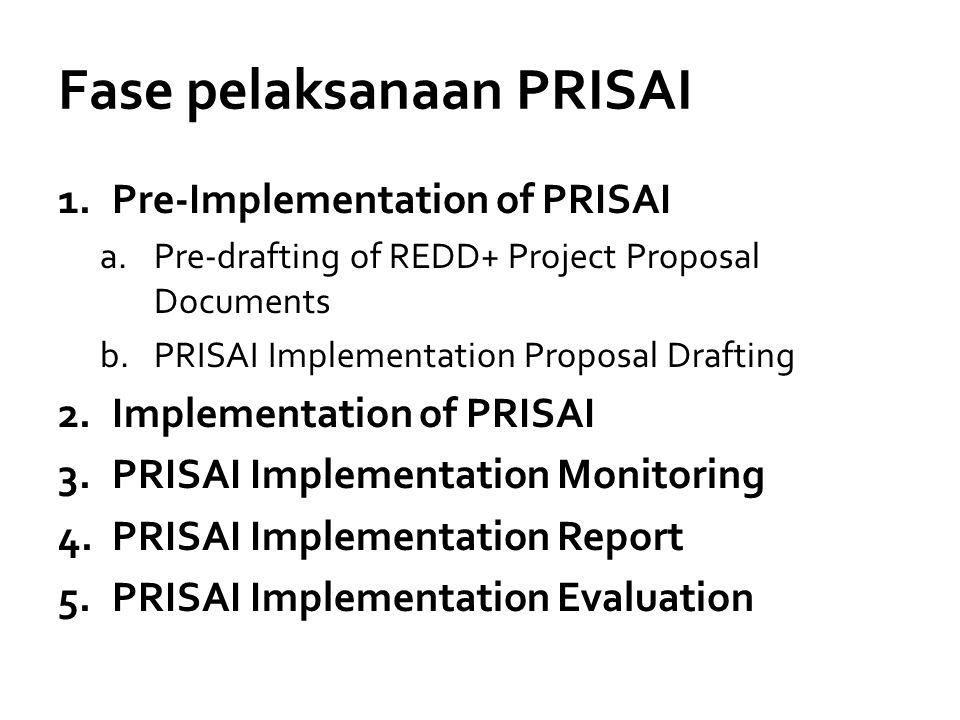 Fase pelaksanaan PRISAI